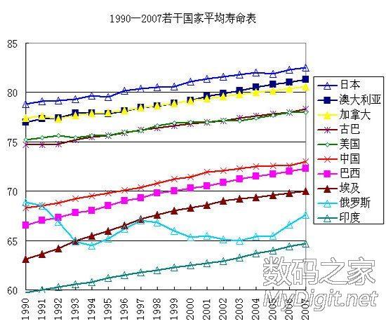 华西村人均收入_吉林省人均寿命