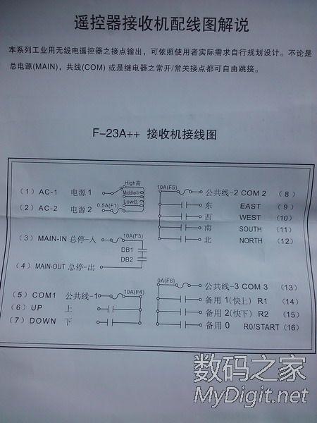天车遥控器拆解 接收器部分 F 23A S