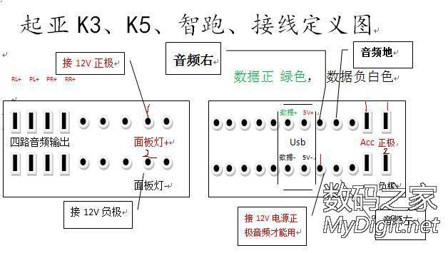 求助 起亚k3车载cd机接线说明 高清图片