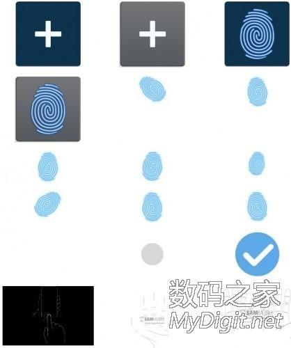 力拼iphone 5s 三星下代手机或配指纹识别