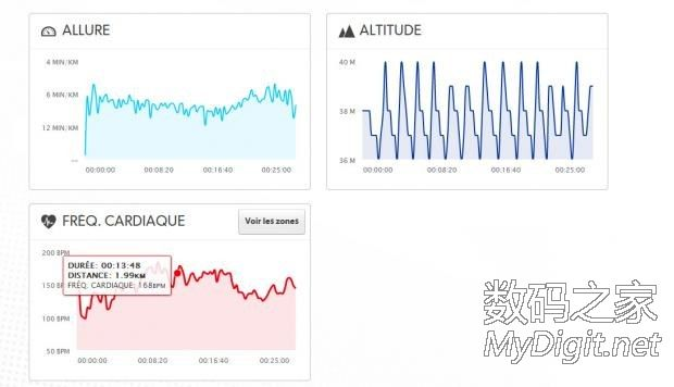免心率带直测心率 TomTom Cadio系列GPS心率表下月上市 包括中国