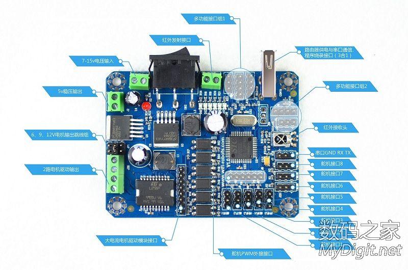 ...造中国人自己的Arduino 51duino
