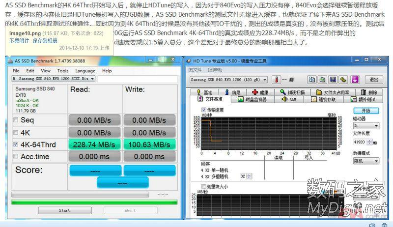 【KYS原创测评】性能差异巨大:售价279到399的几款128G固态硬盘SSD拆解评测