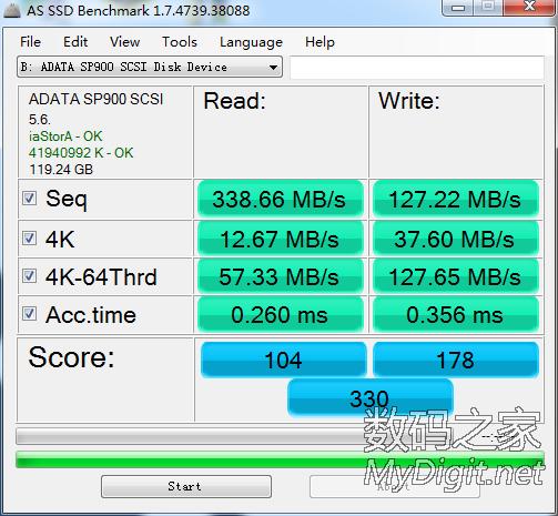 (KYS原创测评)性能差异巨大:售价279到399的几款SSD固态硬盘拆解评测