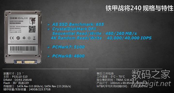 除了三星,第二家上TLC闪存做SSD的竟然是PS