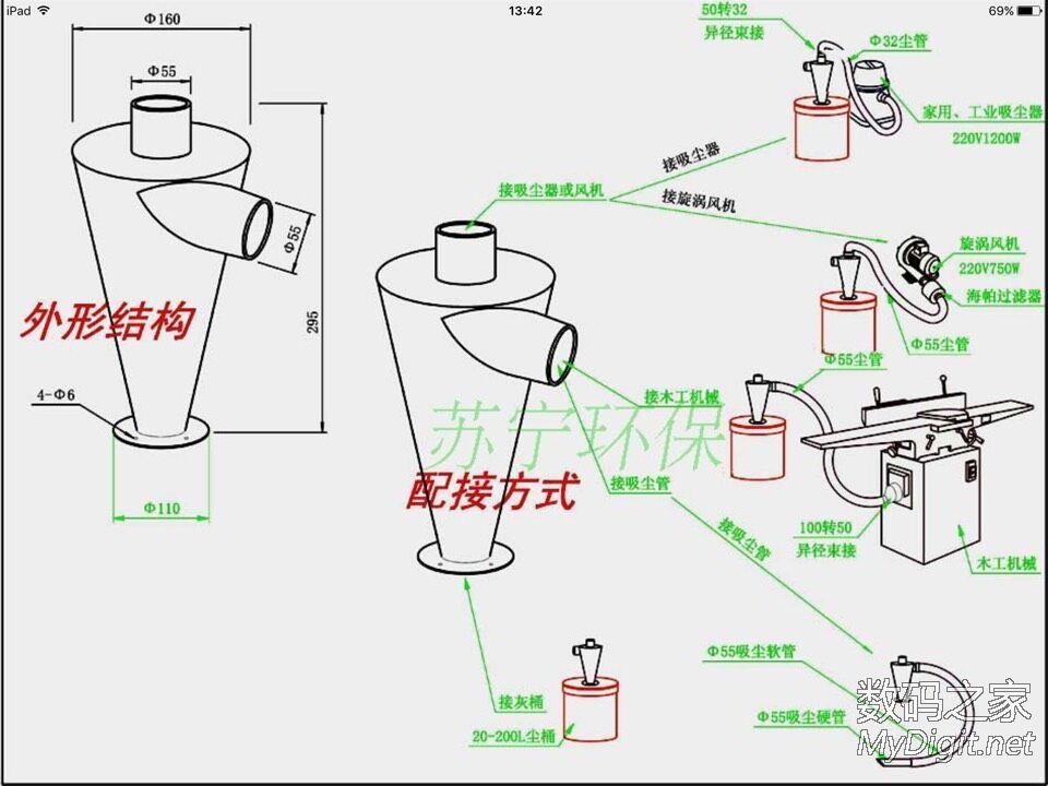 3D打印家用桌面级旋风吸(集)尘器。以洗两天碗换取实验条件,实测效率99%