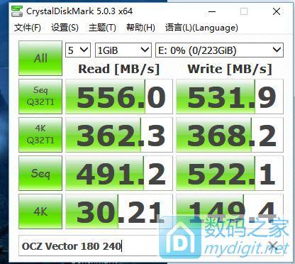 OCZ Vector 180 240G和闪迪Extreme Pro 240G的测试