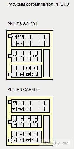 汽车音响 - 车机尾线定义/接线图大全