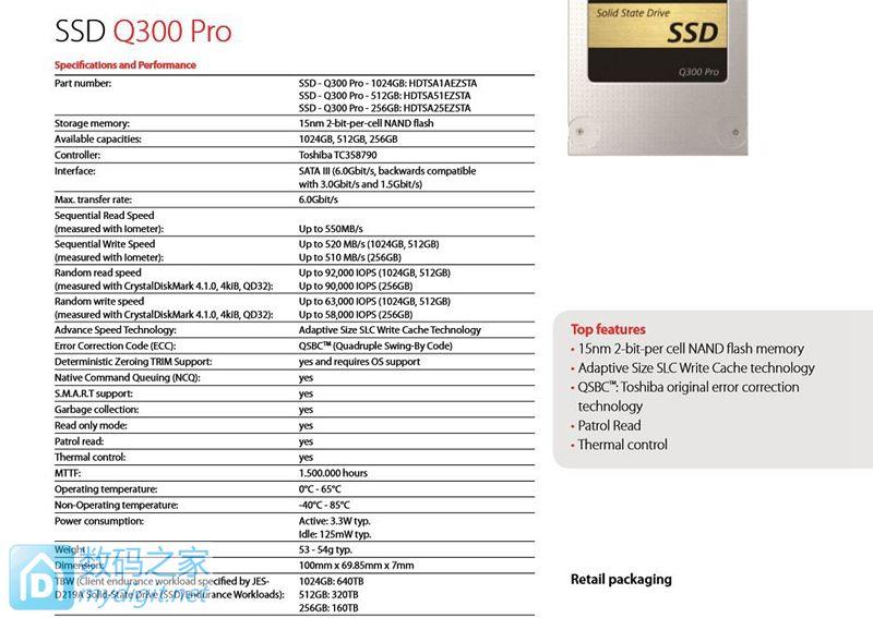 Q300 pro已换15nm MLC了