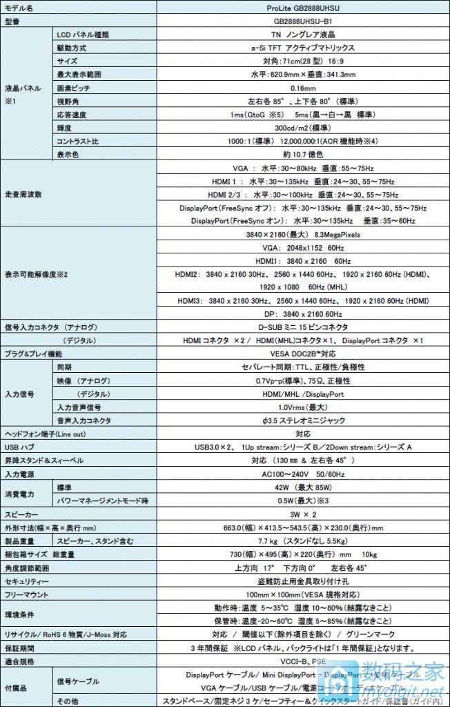 """饭山发售28""""4K超高清显示器,HDMI 2.0/TN面板"""