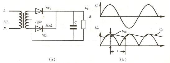 全波整流滤波的电压怎么计算?图片