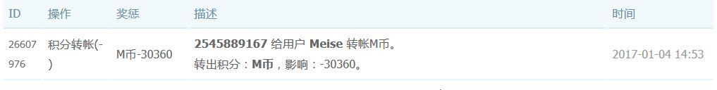 优利德UT61E自动量程万用表 ¥276『代购成功』