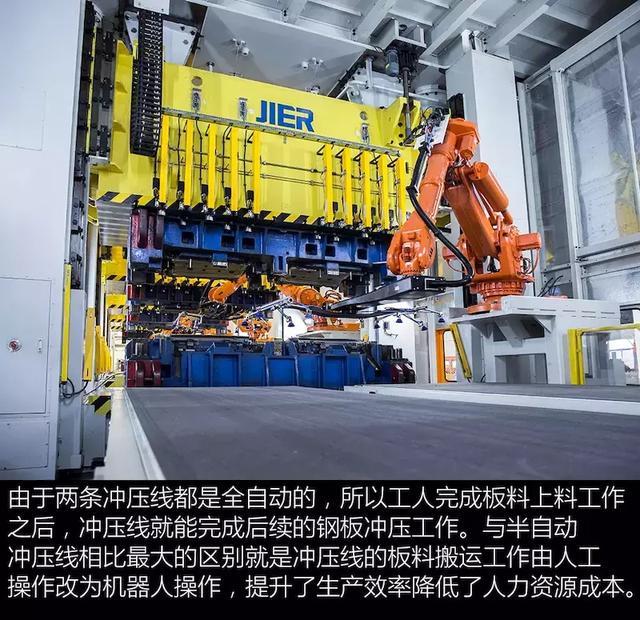 国产汽车的自动化流水生产线,看看里面有多少机器人是自己的