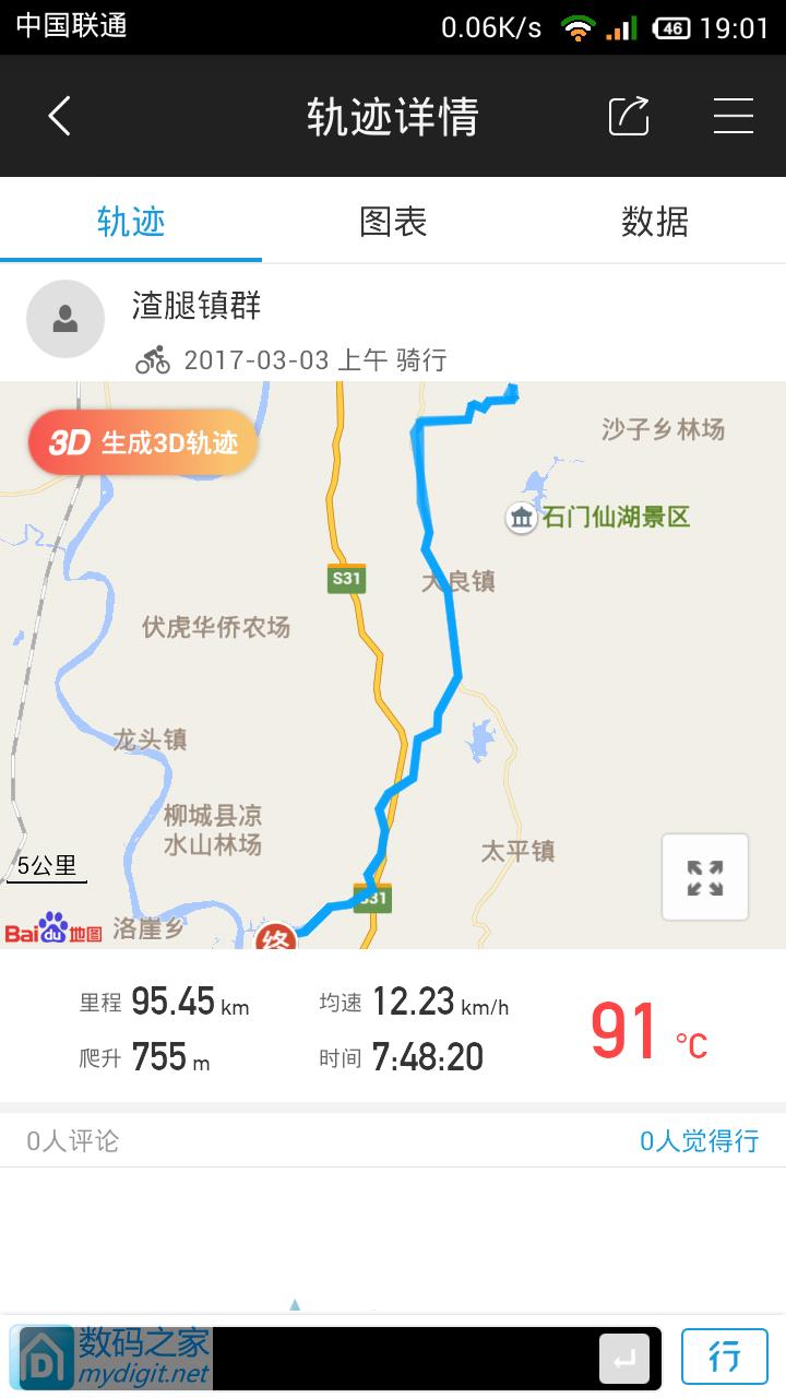 3.2-3.3连续2天骑行东起乡乐岗屯石头寨