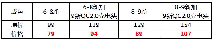 高配版小米充电宝79-89