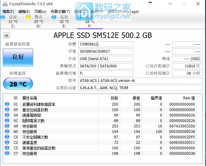 出闲置2012款 苹果 mac