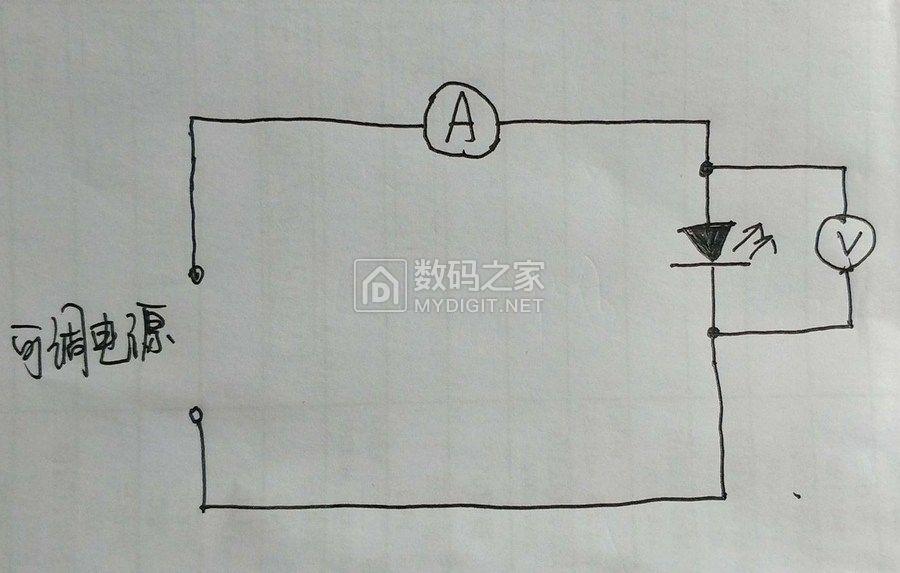 基础知识普及:探究LED伏安特性
