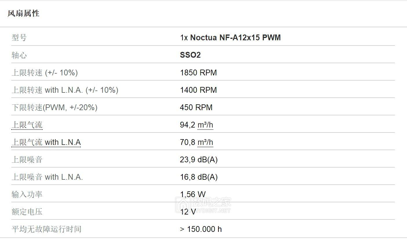 精湛做工+超薄下压 猫头鹰发布NH-L12S/L9a-AM4矮塔式CPU散热器