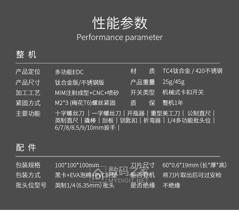 一款可随身携带的多用途工具~K1户外EDC工具免费送(中奖名单公布)