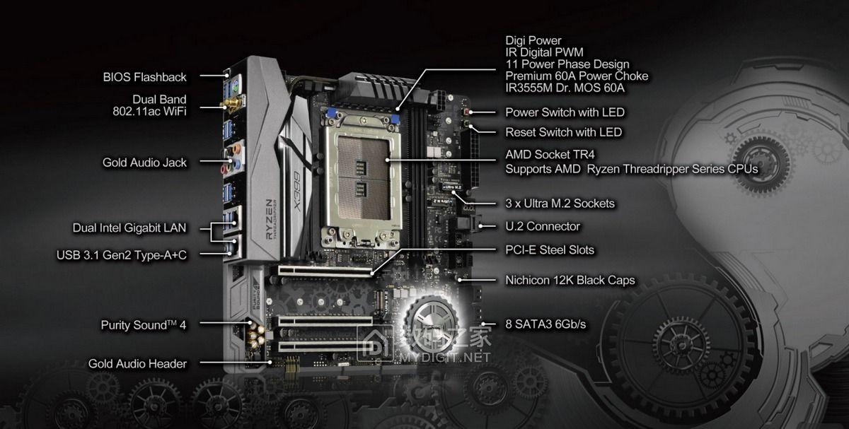 集各路尖端技术于一身 华擎爆屌小板X399M Taichi即将面市