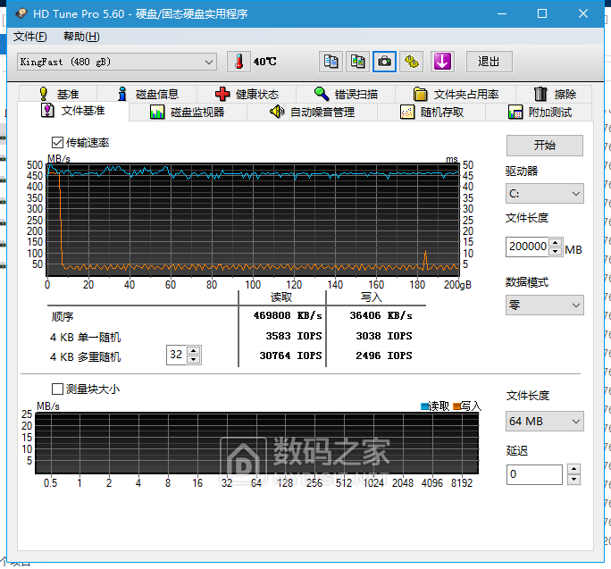 山寨SSD终于回到两年的价格,¥357包邮入的 KingFast/金速 F6Pro 480GB 简单测试