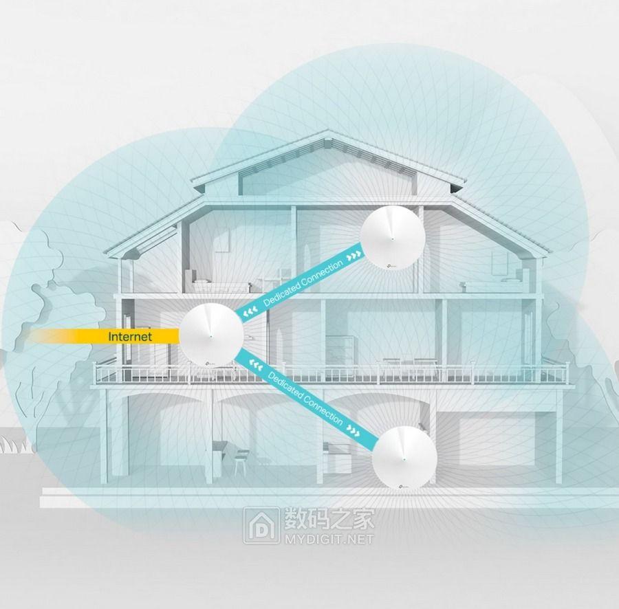 自在小资生活必备 普联新推智能家庭网状Wi-Fi系统Deco M9 Plus