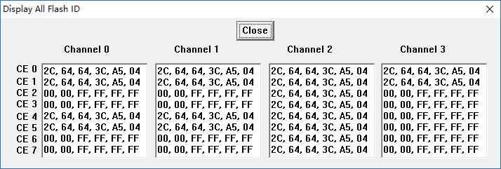 请教SM2246贴8个flash,但开卡软件看到都跑通道2上去了,咋回事?