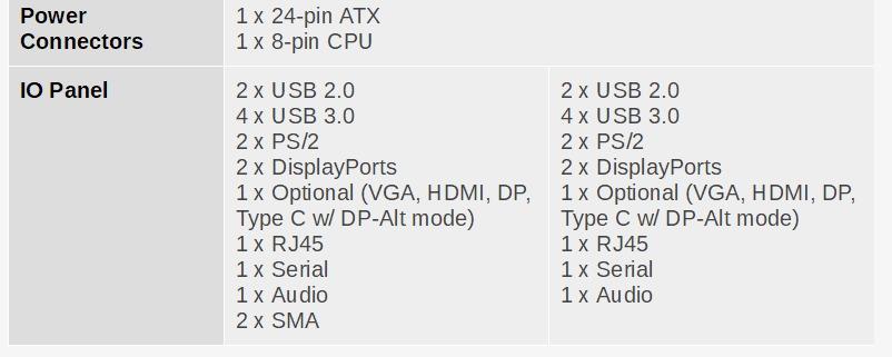 首发搭载8代至强E 戴尔发布入门级工作站新品Precision 3430/3630