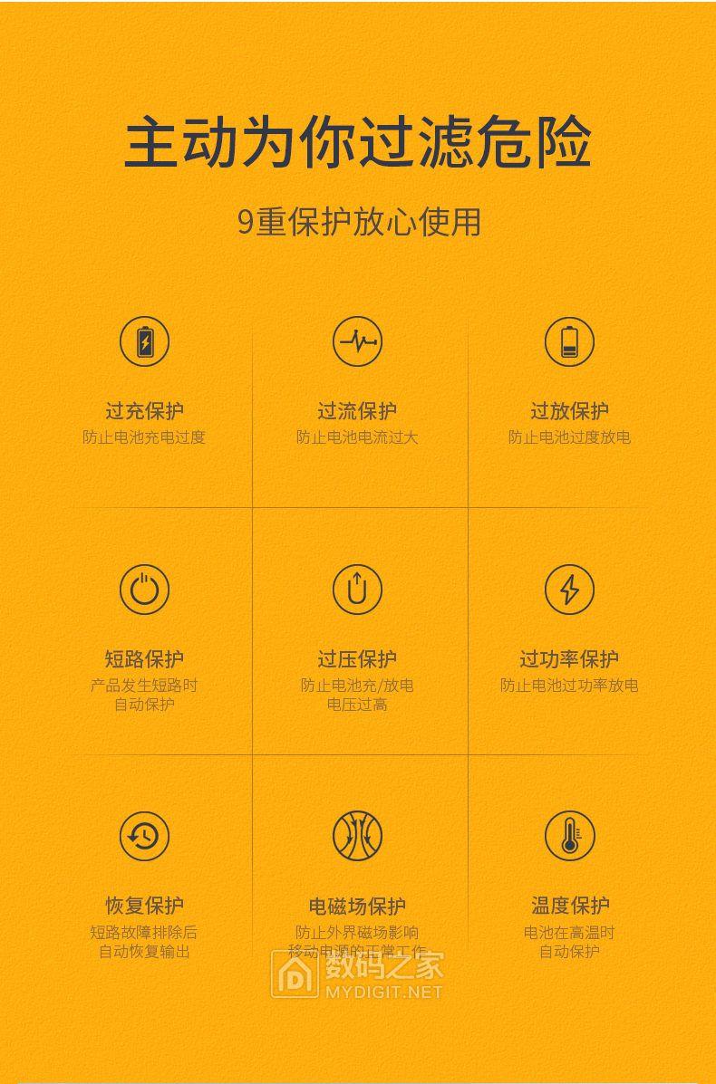 鹅卵石般的握感!绿联1万毫安便携充电宝免费试用评测活动(名单公布)