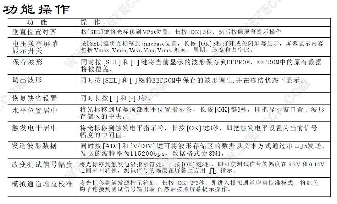 电子教学利器,今越电子DSO138迷你版示波器套件DIY活动(中奖名单公布)