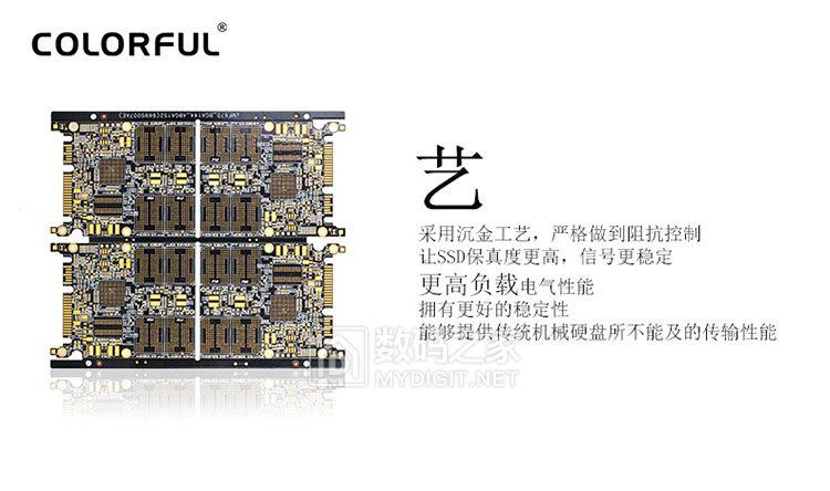 让电脑再次提速!七彩虹(Colorful) 640GB固态硬盘免费试用评测活动