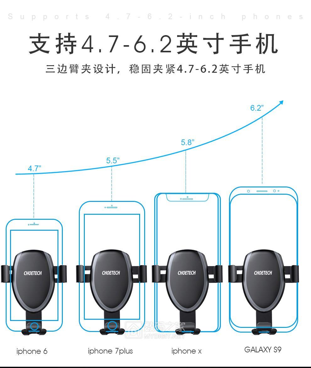 充电导航两不误!CHOETECH无线车载快充+手机重力支架试用评测活动(中奖名单公布)
