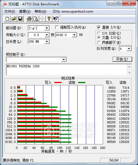 4KU盘NS1081 MLC256G特