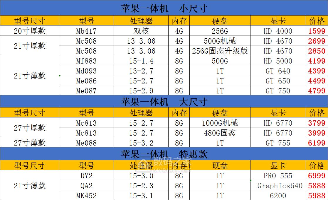 零零通讯 二手全新原装 手机 6S/6SP/7代/7P/8代/8P/X/XS/XSM/XR 电脑一百15几款各种